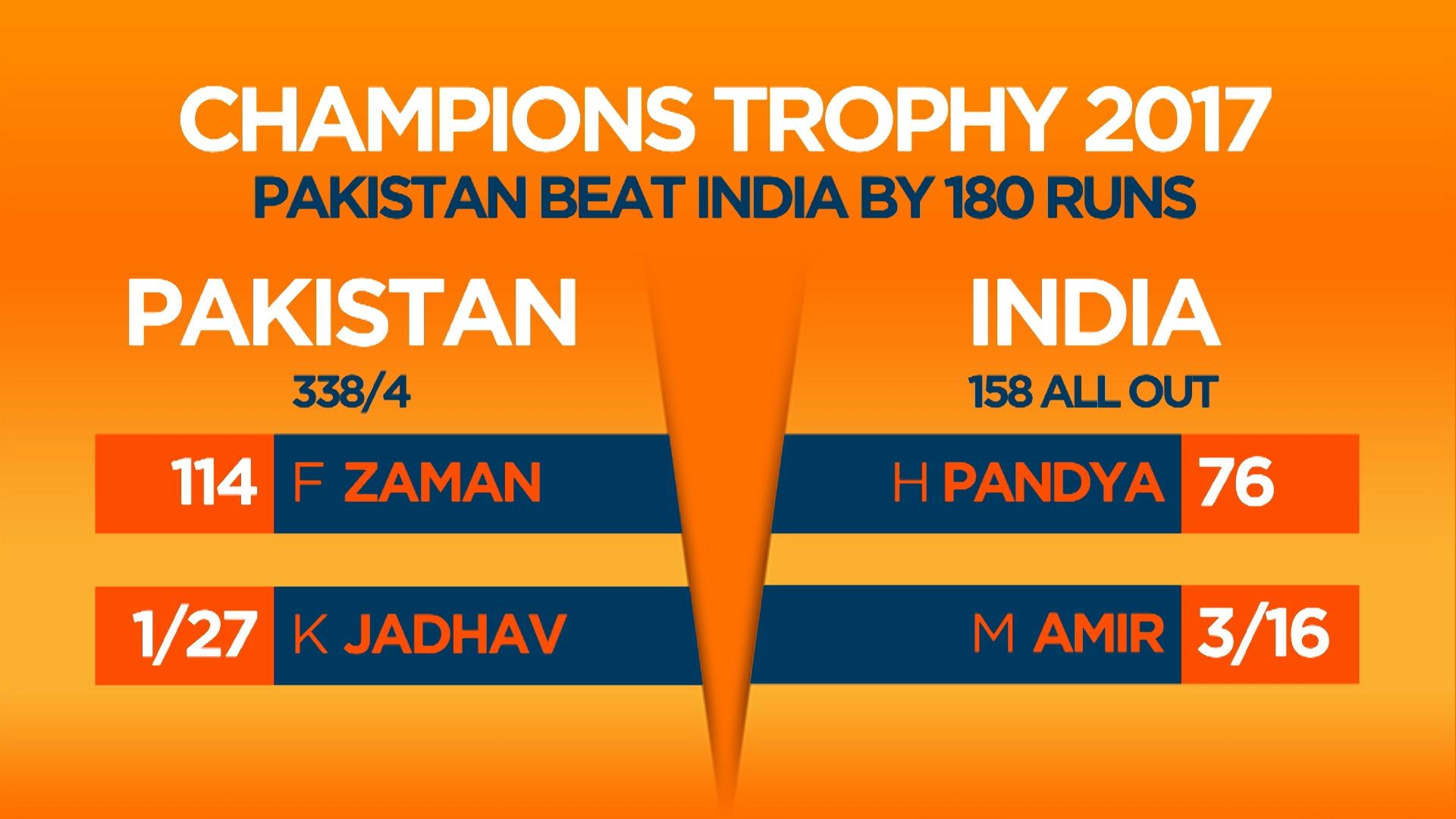 Final ICC Champions Trophy At London Jun 18 2017